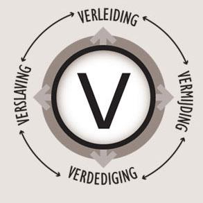 Afkomstig van: http://www.vcirkelacademie.nl